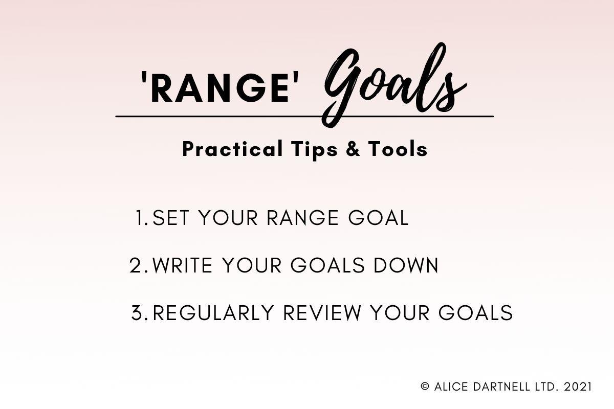Alice Dartnell Life Success Coach London Max Lenz Why SMART don't work Range Goals Chalkboard Graphic SMART