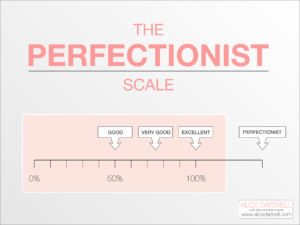Alice Dartnell Life Success Coach  London  Max Lenz Perfectionist Scale The Dangerous Downsides of Perfectionism Perfectionist