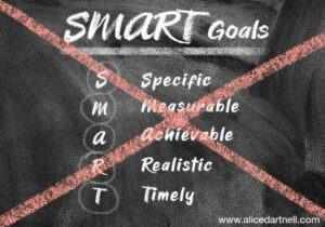 Alice Dartnell Life Success Coach London Consultation Max Lenz Stuggart SMART Range GGoals Chalkboard Graphic